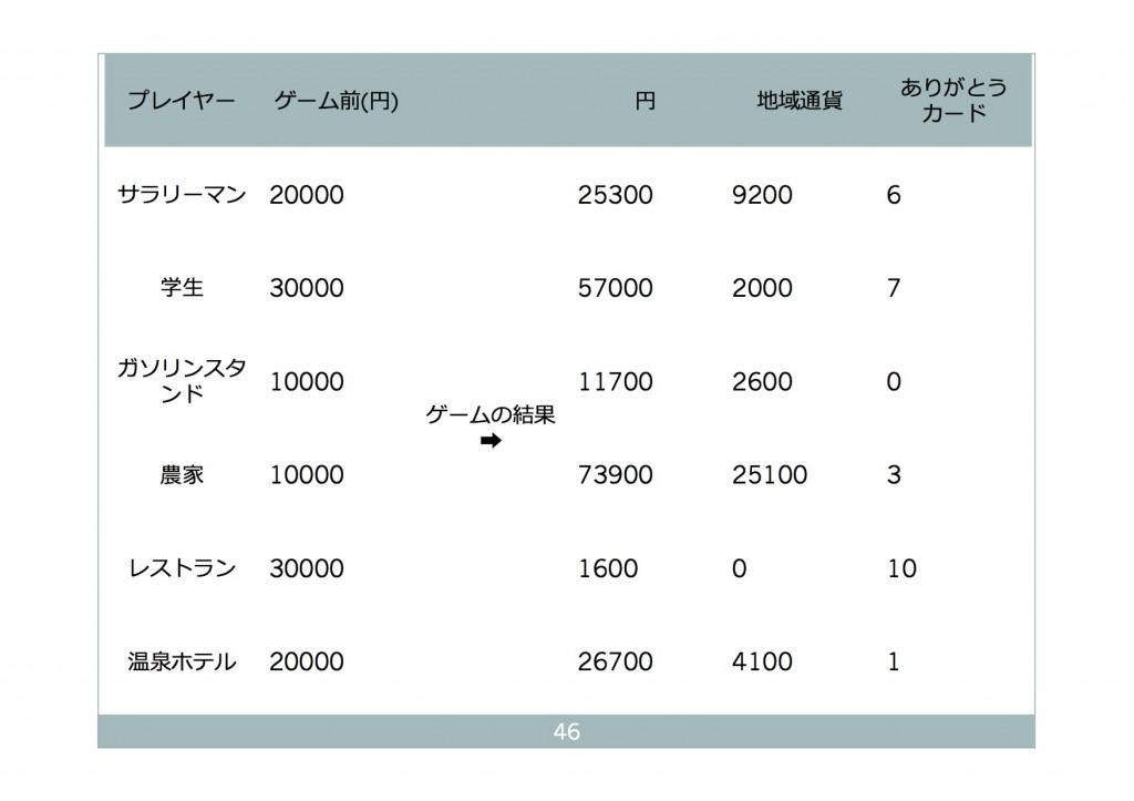 結果_20131204